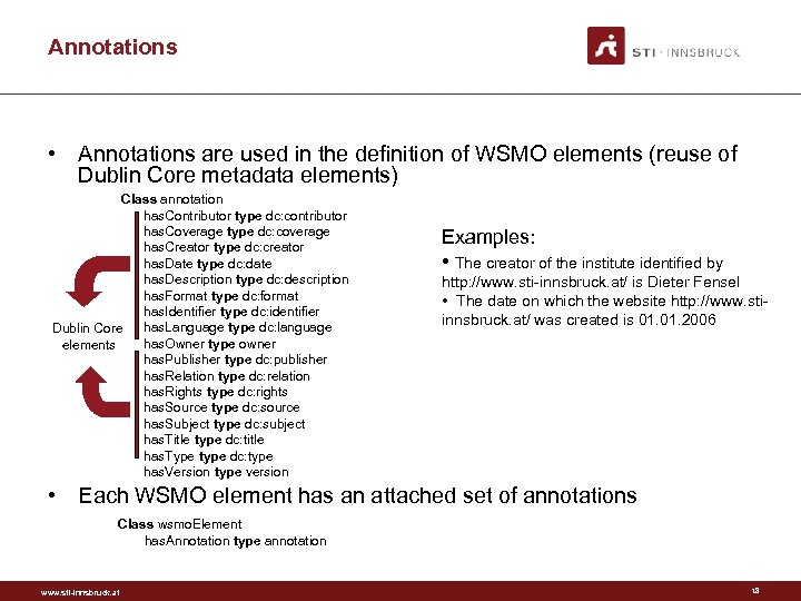 Annotations • Annotations are used in the definition of WSMO elements (reuse of Dublin