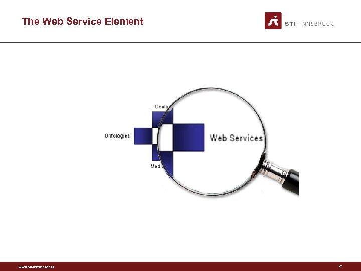 The Web Service Element www. sti-innsbruck. at 27
