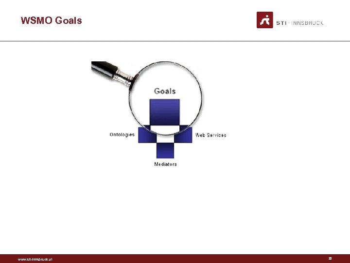 WSMO Goals www. sti-innsbruck. at 38