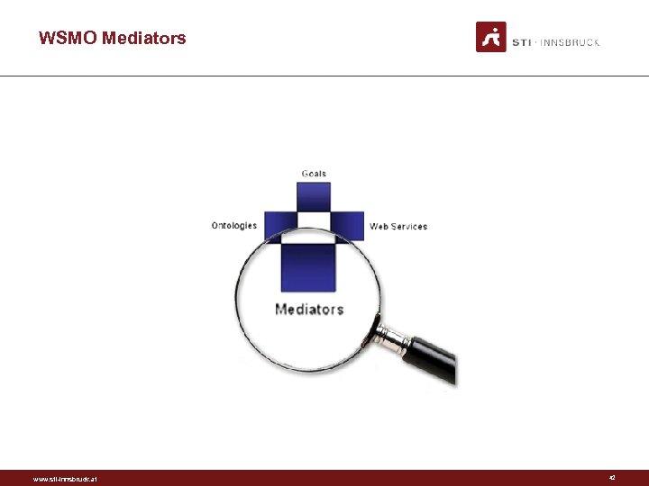 WSMO Mediators www. sti-innsbruck. at 42
