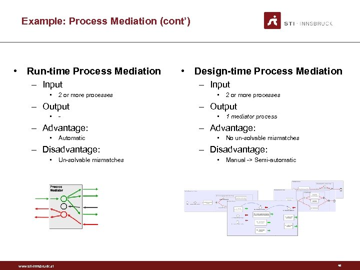 Example: Process Mediation (cont') • Run-time Process Mediation – Input • 2 or more