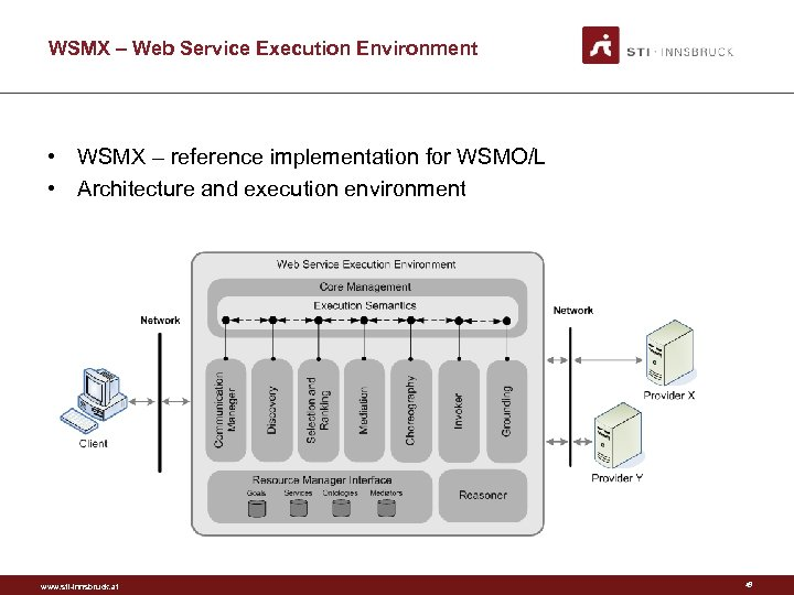 WSMX – Web Service Execution Environment • WSMX – reference implementation for WSMO/L •