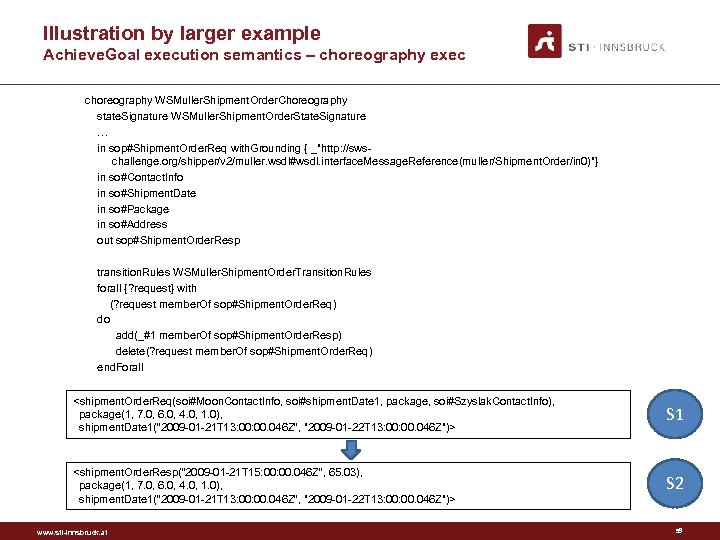 Illustration by larger example Achieve. Goal execution semantics – choreography exec choreography WSMuller. Shipment.