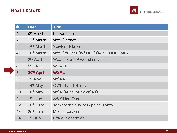 Next Lecture # Date Title 1 5 th March Introduction 2 12 th March