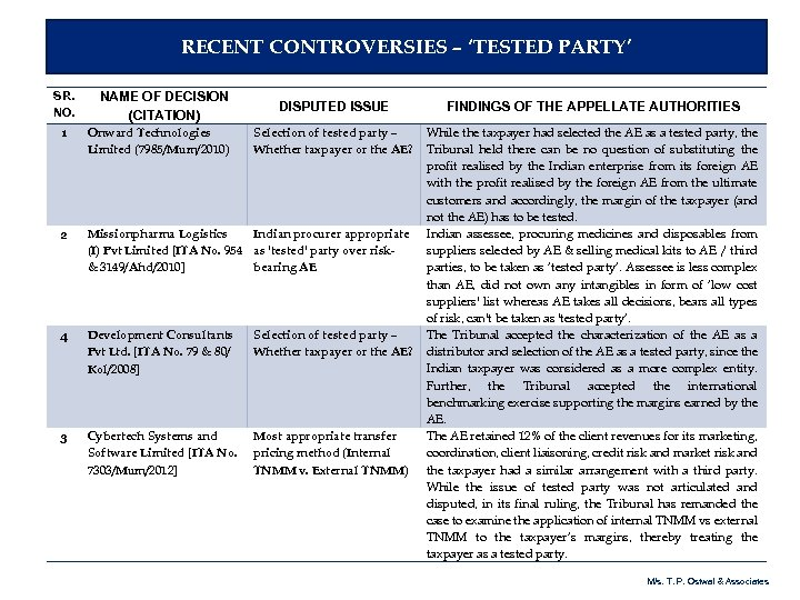 RECENT CONTROVERSIES – 'TESTED PARTY' SR. NO. NAME OF DECISION (CITATION) DISPUTED ISSUE FINDINGS
