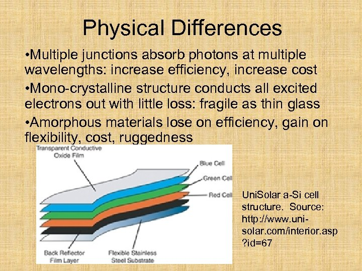 Physical Differences • Multiple junctions absorb photons at multiple wavelengths: increase efficiency, increase cost
