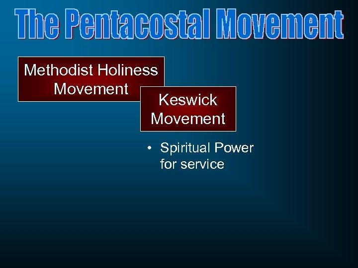 Methodist Holiness Movement Keswick Movement • Spiritual Power for service