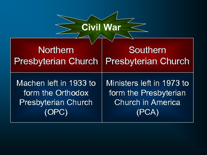 Civil War Northern Southern Presbyterian Church Machen left in 1933 to form the Orthodox