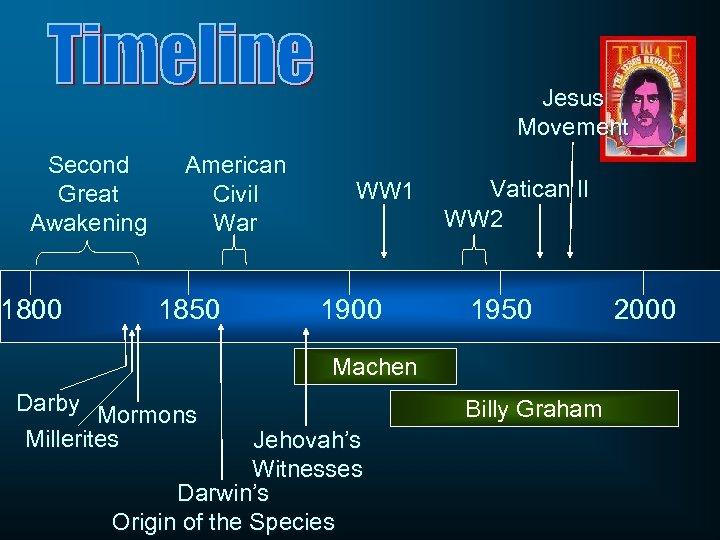 Jesus Movement Second Great Awakening 1800 American Civil War 1850 WW 1 1900 Vatican