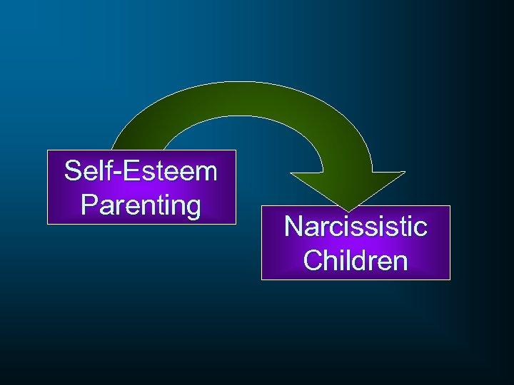 Self-Esteem Parenting Narcissistic Children