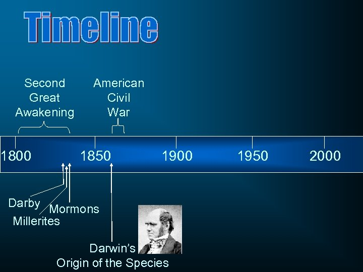 Second Great Awakening 1800 American Civil War 1850 1900 Darby Mormons Millerites Darwin's Origin