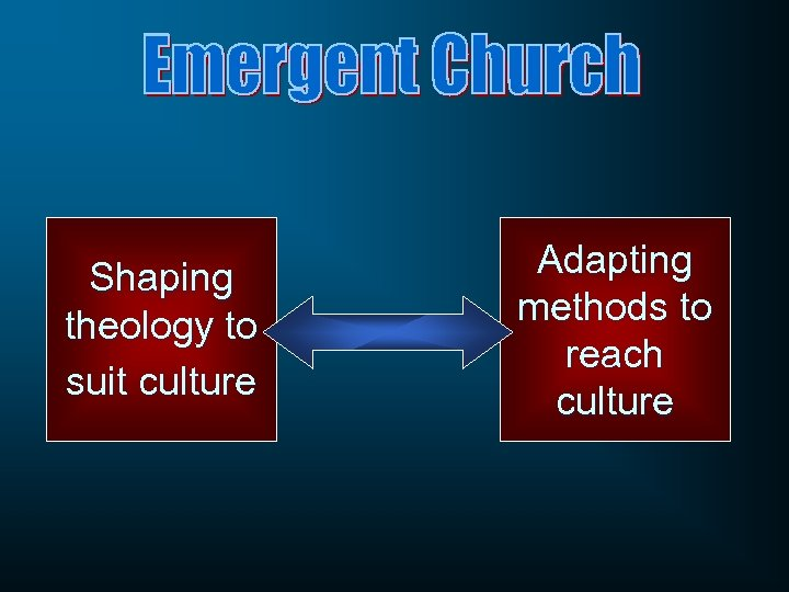 Shaping theology to suit culture Adapting methods to reach culture