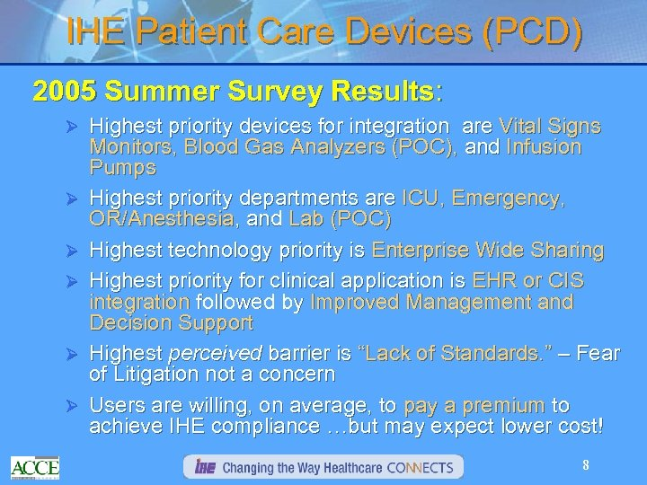 IHE Patient Care Devices (PCD) 2005 Summer Survey Results: Ø Ø Ø Highest priority