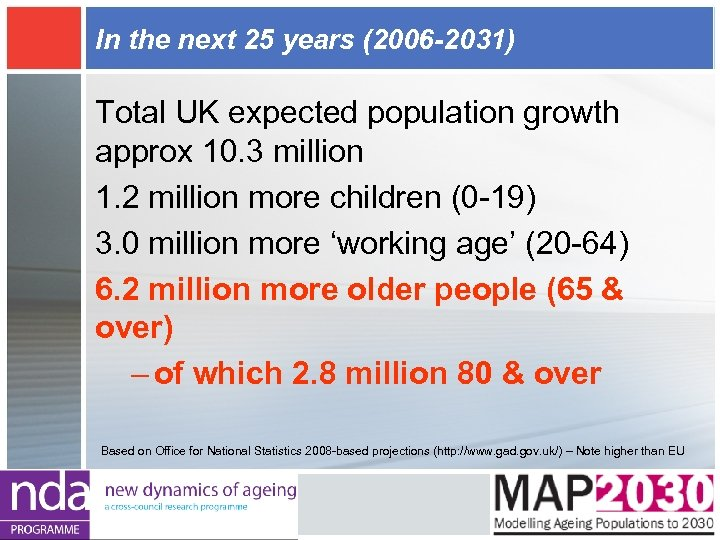 In the next 25 years (2006 -2031) Total UK expected population growth approx 10.