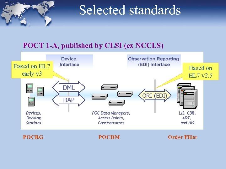 Selected standards POCT 1 -A, published by CLSI (ex NCCLS) Based on HL 7
