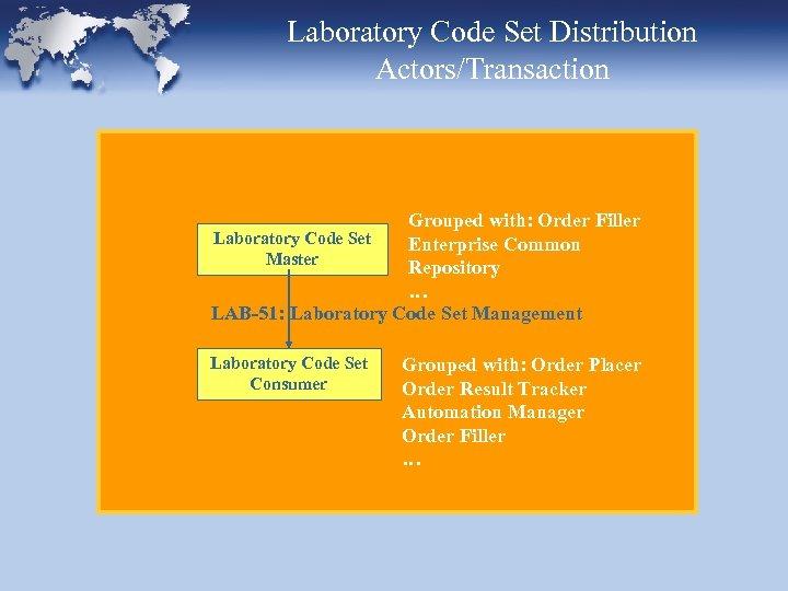 Laboratory Code Set Distribution Actors/Transaction Grouped with: Order Filler Laboratory Code Set Enterprise Common