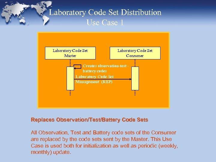 Laboratory Code Set Distribution Use Case 1 Laboratory Code Set Master Laboratory Code Set