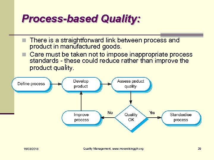 Process-based Quality: n There is a straightforward link between process and product in manufactured