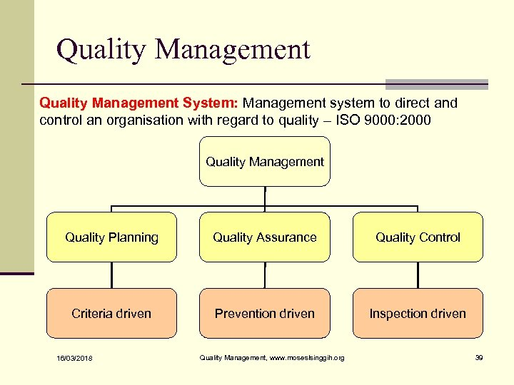 Quality Management System: Management system to direct and control an organisation with regard to