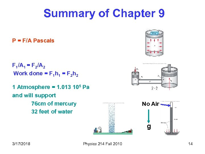 Summary of Chapter 9 P = F/A Pascals F 1/A 1 = F 2/A