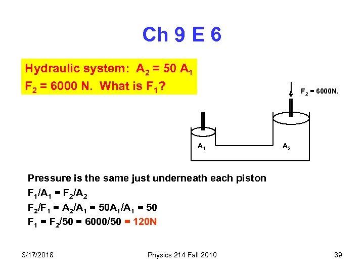 Ch 9 E 6 Hydraulic system: A 2 = 50 A 1 F 2