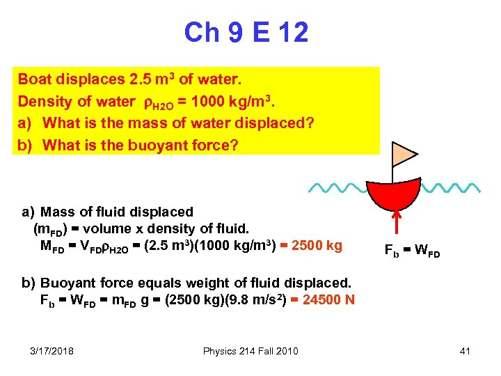 Ch 9 E 12 Boat displaces 2. 5 m 3 of water. Density of