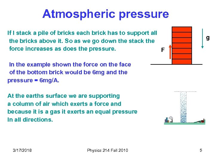 Atmospheric pressure If I stack a pile of bricks each brick has to support