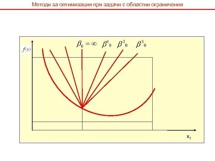 Методи за оптимизация при задачи с областни ограничения x 1