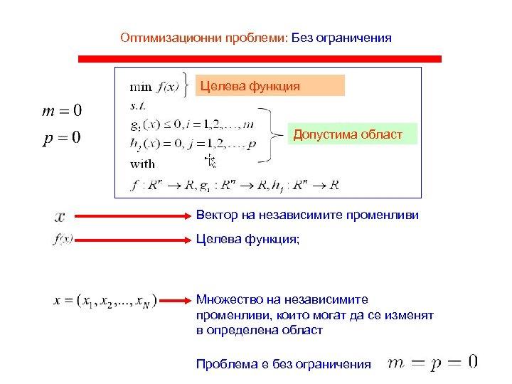 Оптимизационни проблеми: Без ограничения Целева функция Допустима област Вектор на независимите променливи Целева функция;