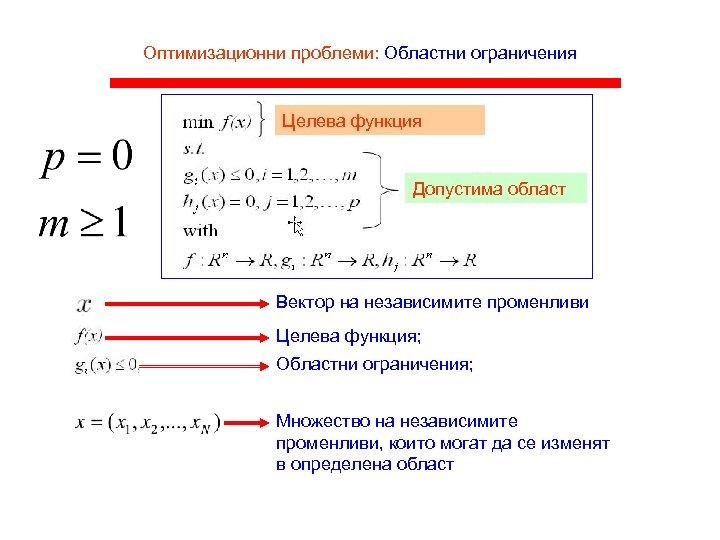 Оптимизационни проблеми: Областни ограничения Целева функция Допустима област Вектор на независимите променливи Целева функция;