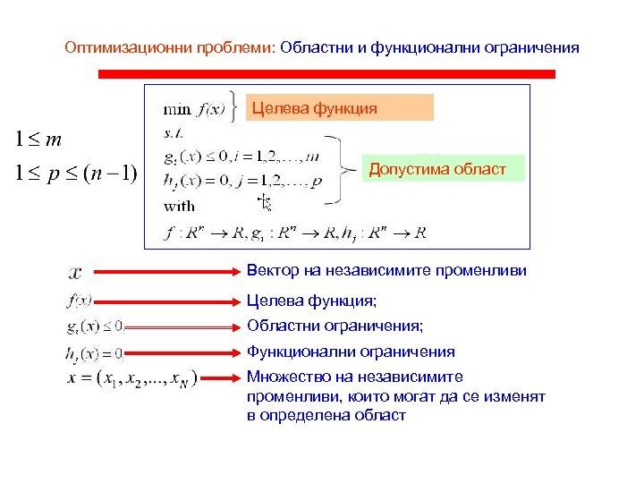Оптимизационни проблеми: Областни и функционални ограничения Целева функция Допустима област Вектор на независимите променливи