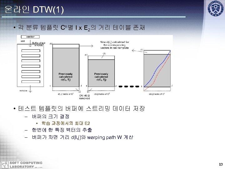 온라인 DTW(1) • 각 분류 템플릿 Cn별 I x E 2의 거리 테이블 존재