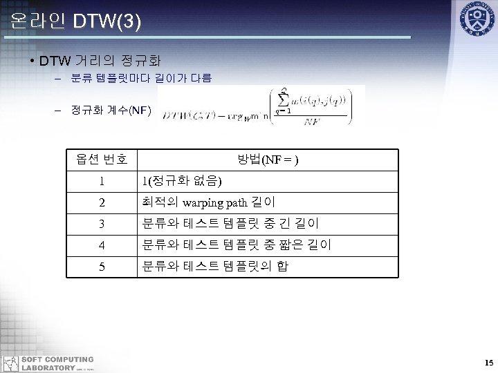 온라인 DTW(3) • DTW 거리의 정규화 – 분류 템플릿마다 길이가 다름 – 정규화 계수(NF)