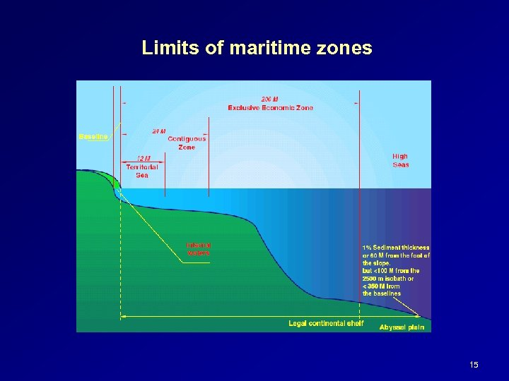 Limits of maritime zones 15