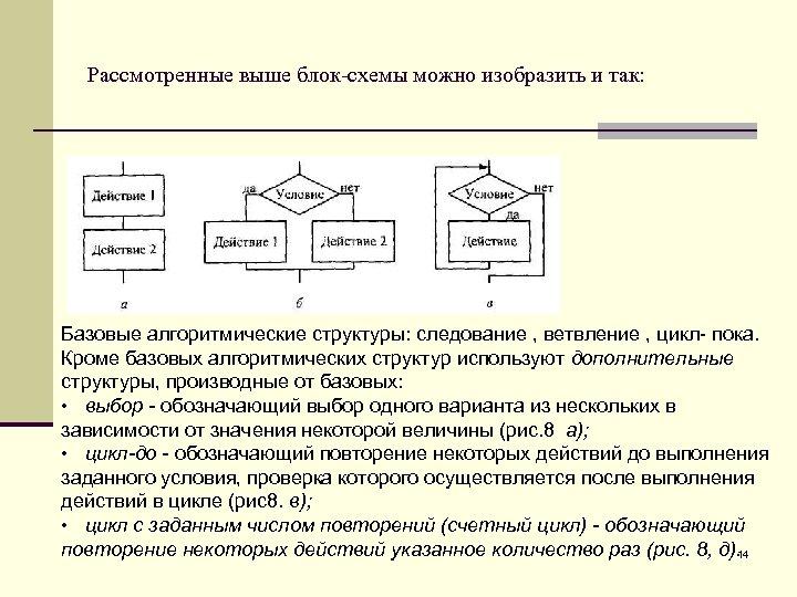 Рассмотренные выше блок-схемы можно изобразить и так: Базовые алгоритмические структуры: следование , ветвление ,