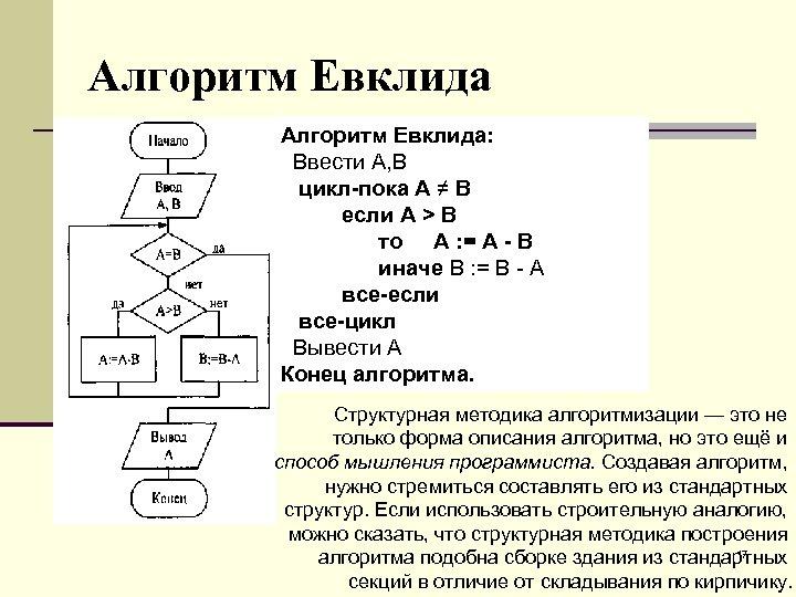Алгоритм Евклида: Ввести А, В цикл-пока А ≠ В если А > В то
