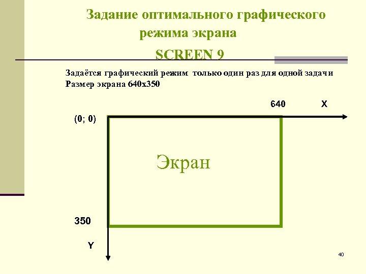 Задание оптимального графического режима экрана SCREEN 9 Задаётся графический режим только один раз для