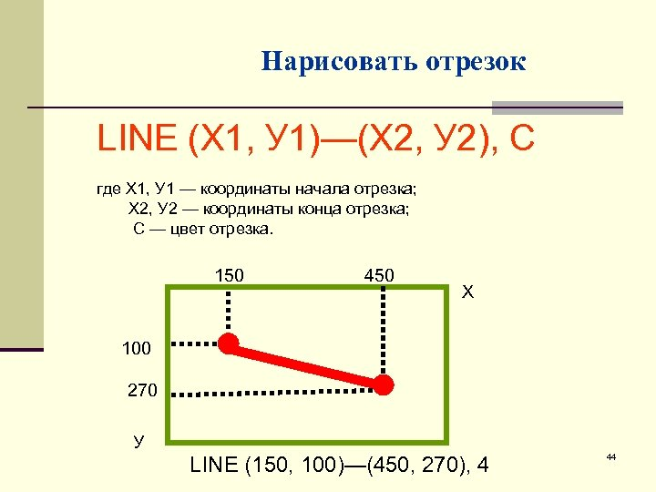 Нарисовать отрезок LINE (Х 1, У 1)—(Х 2, У 2), С где Х 1,