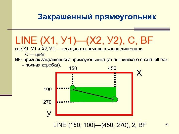 Закрашенный прямоугольник LINE (Х 1, У 1)—(Х 2, У 2), С, ВF где Х