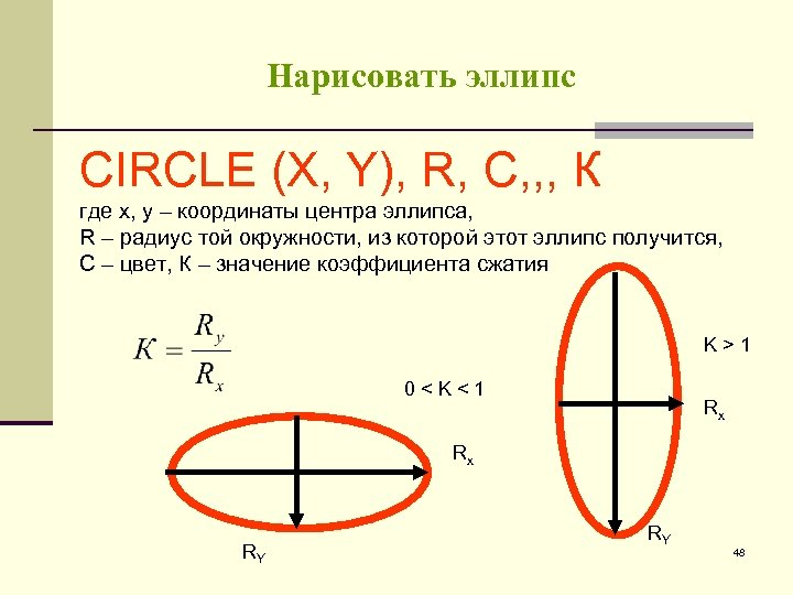 Нарисовать эллипс CIRCLE (X, Y), R, C, , , К где х, у –