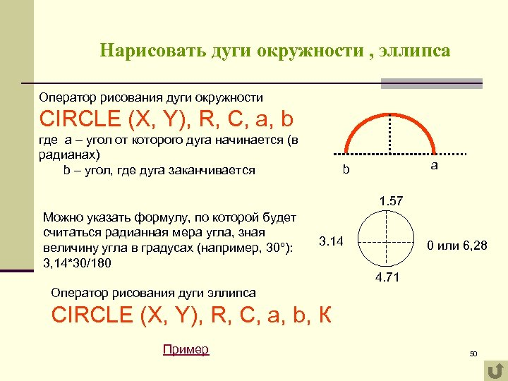 Нарисовать дуги окружности , эллипса Оператор рисования дуги окружности CIRCLE (X, Y), R, C,