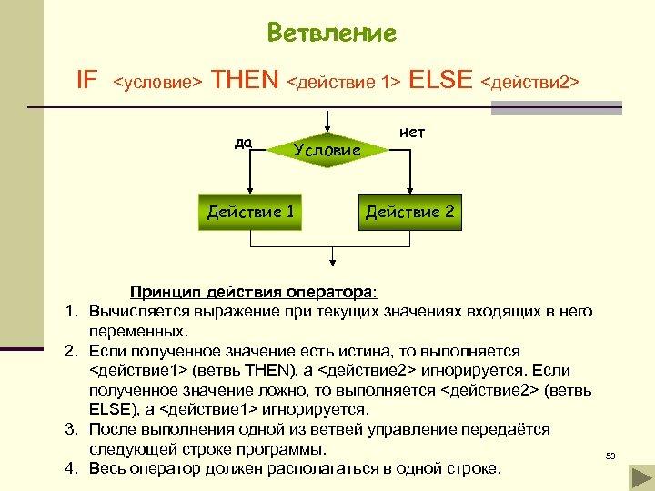 Ветвление IF <условие> THEN <действие 1> ELSE <действи 2> да Действие 1 1. 2.