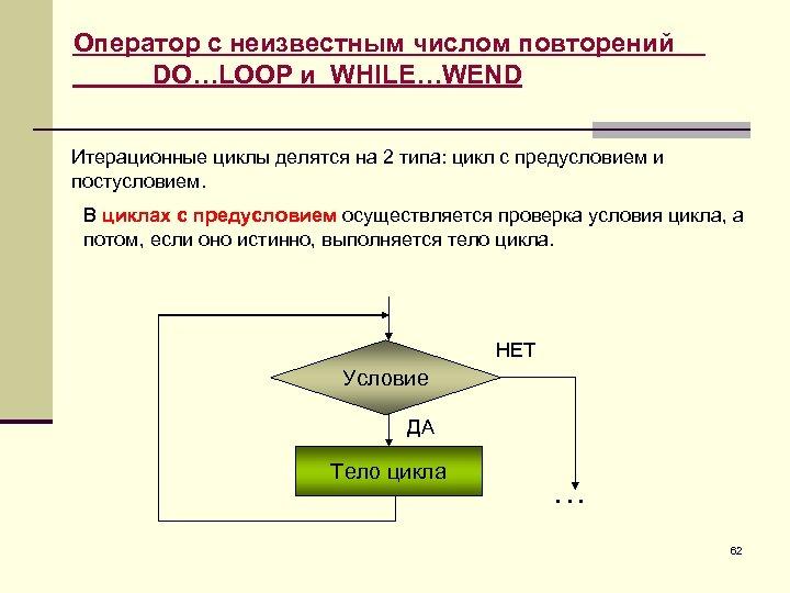 Оператор с неизвестным числом повторений DO…LOOP и WHILE…WEND Итерационные циклы делятся на 2 типа: