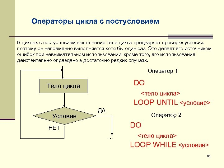 Операторы цикла с постусловием В циклах с постусловием выполнение тела цикла предваряет проверку условия,