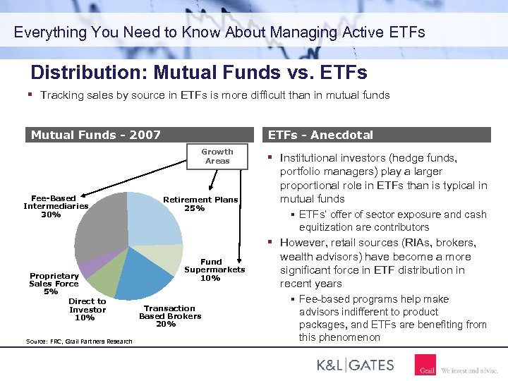 Everything You Need to Know About Managing Active ETFs Distribution: Mutual Funds vs. ETFs