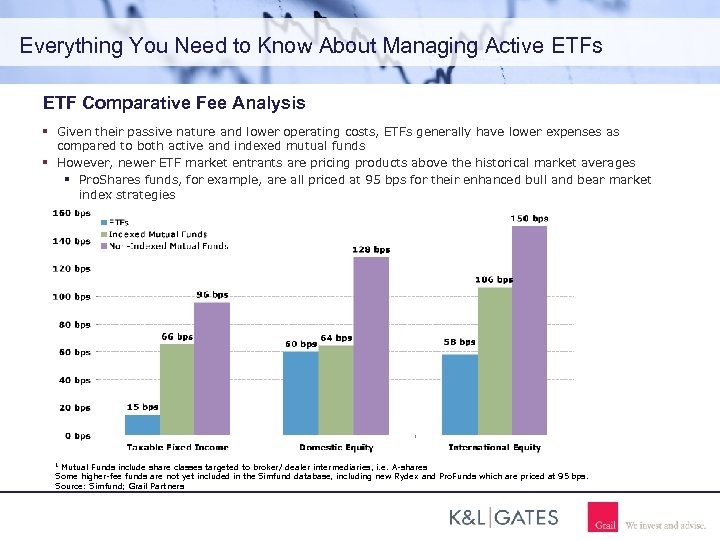 Everything You Need to Know About Managing Active ETFs ETF Comparative Fee Analysis Given