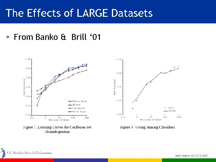 The Effects of LARGE Datasets § From Banko & Brill ' 01 Marti Hearst,