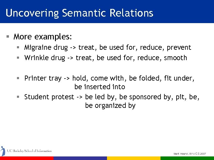 Uncovering Semantic Relations § More examples: § Migraine drug -> treat, be used for,