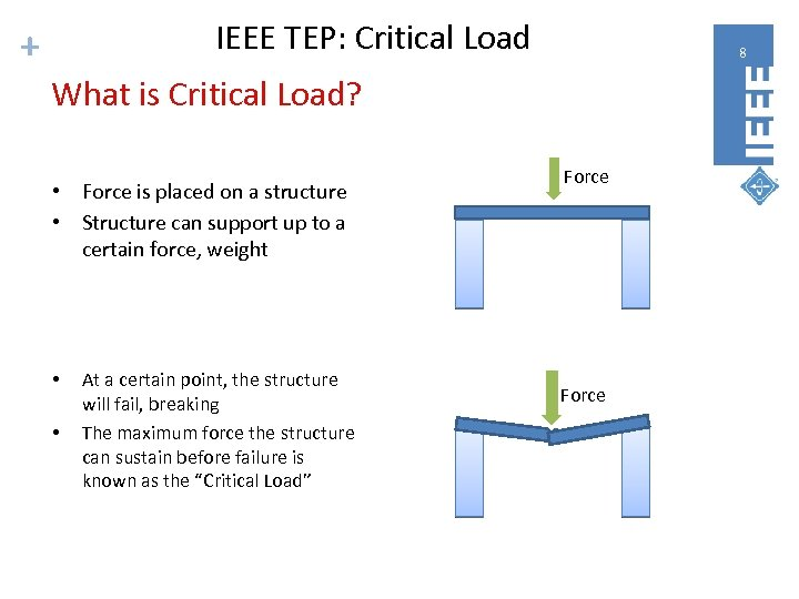 IEEE TEP: Critical Load + 8 What is Critical Load? • Force is placed