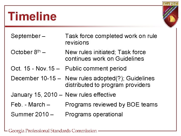 Timeline September – Task force completed work on rule revisions October 8 th –